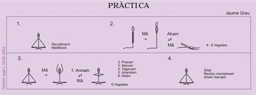 Pràctiques de Quaderns